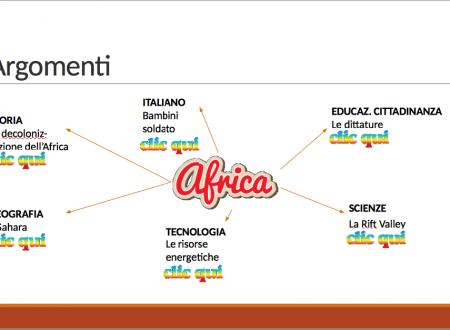 Africa Mediterranea con collegamenti a tutte le materie (Storia, Geografia, eccetera) – Presentazione